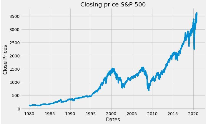 Serie storica di dati S&P 500 per trading matematico